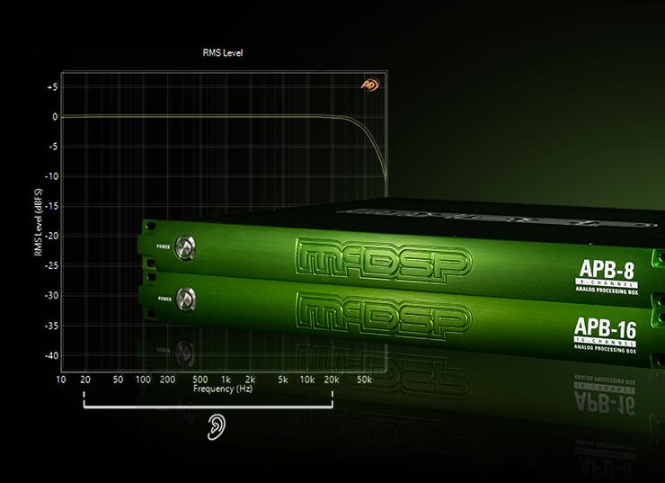 让我们来看看McDSP APB处理器的技术参数